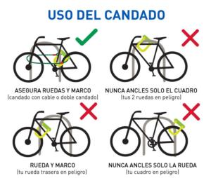 buen-uso-candado-bici
